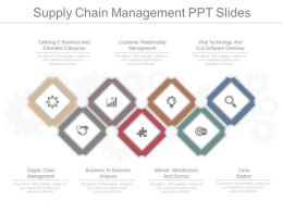 Supply Chain Management Ppt Slides