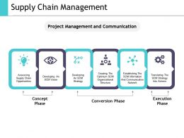 Supply Chain Management Ppt Slides Example File