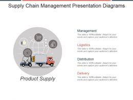 Supply Chain Management Presentation Diagrams
