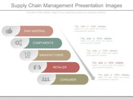 Supply Chain Management Presentation Images
