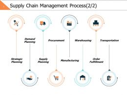 Supply Chain Management Process 2 2 Ppt Powerpoint Presentation Gallery Background
