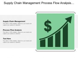 Supply Chain Management Process Flow Analysis Online Marketing