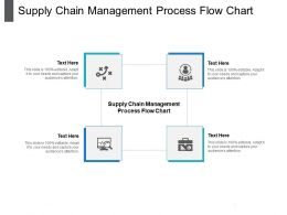 Supply Chain Management Process Flow Chart Ppt Powerpoint Presentation Summary Elements Cpb