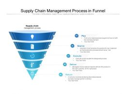 Supply Chain Management Process In Funnel