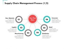 Supply Chain Management Process Manufacturing Ppt Powerpoint Presentation Summary Master Slide