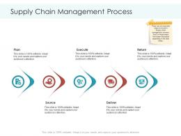 Supply Chain Management Process Planning And Forecasting Of Supply Chain Management Ppt Diagrams