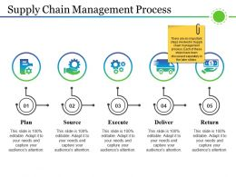 Supply Chain Management Process Ppt Examples