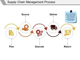 Supply Chain Management Process Ppt Examples Professional