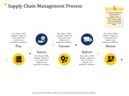 Supply Chain Management Process Ppt Powerpoint Model Slide Download