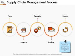 Supply Chain Management Process Slide2 Ppt Professional Layout