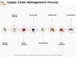 Supply Chain Management Process Slide3 Ppt Professional Microsoft