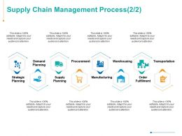 supply_chain_management_process_strategic_planning_ppt_powerpoint_presentation_visuals_Slide01