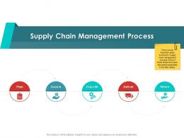 Supply Chain Management Process Supply Chain Management Architecture Ppt Microsoft