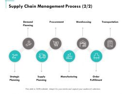 Supply Chain Management Process Transportation Ppt Powerpoint Presentation Summary Mockup