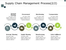 Supply Chain Management Process Warehousing Ppt Powerpoint Presentation File Slide Portrait