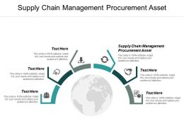 Supply Chain Management Procurement Asset Ppt Powerpoint Presentation Portfolio Guide Cpb