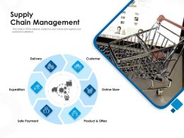 Supply Chain Management Product M991 Ppt Powerpoint Presentation Gallery Icons