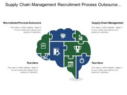Supply Chain Management Recruitment Process Outsource Finance Administration