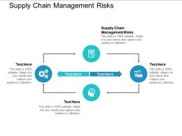 Supply Chain Management Risks Ppt Powerpoint Presentation Slides Vector Cpb