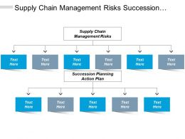 Supply Chain Management Risks Succession Planning Action Plan Cpb
