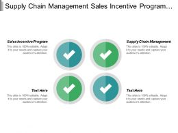Supply Chain Management Sales Incentive Program Brand Marketing Solution Cpb