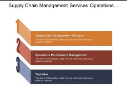 Supply Chain Management Services Operations Performance Management Technological Trends Cpb