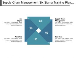 Supply Chain Management Six Sigma Training Plan Financing Listings Cpb