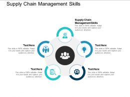 Supply Chain Management Skills Ppt Powerpoint Presentation Layouts Information Cpb