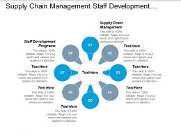 Supply Chain Management Staff Development Programs Supply Chain Management Cpb