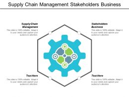 Supply Chain Management Stakeholders Business Balanced Scorecard Performance Cpb