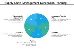 Supply Chain Management Succession Planning Hrm Vendor Management Cpb