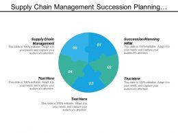 Supply Chain Management Succession Planning Hrm Vendor Management Cpb