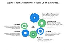 Supply Chain Management Supply Chain Enterprise Applications Global Receivables