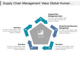 Supply Chain Management Value Global Human Resource Management Cpb