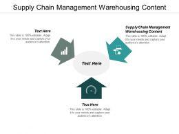 Supply Chain Management Warehousing Content Ppt Powerpoint Presentation Portfolio Guidelines Cpb