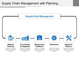 Supply Chain Management With Planning Integration Warehousing Distribution And Repairs
