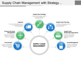 Supply Chain Management With Strategy Planning Procurement Life Cycle And Logistics