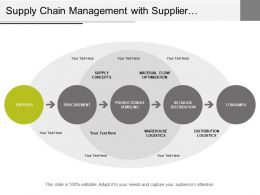 Supply Chain Management With Supplier Procurement Assembling Retailer And Consumer