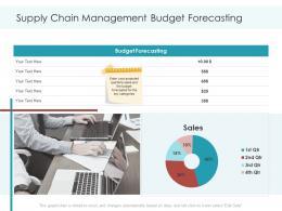 Supply Chain Managementbudget Forecasting Planning And Forecasting Of Supply Chain Management Ppt Icon