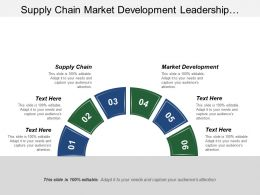 Supply Chain Market Development Leadership Development Reputation Management
