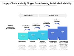 Supply Chain Maturity Stages For Achieving End To End Visibility
