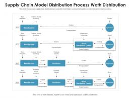 Supply Chain Model Distribution Process Woth Distribution