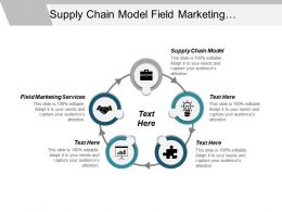 Supply Chain Model Field Marketing Services Interviewing Process Cpb