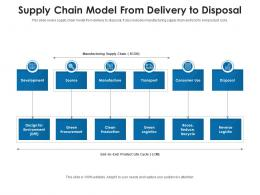 Supply Chain Model From Delivery To Disposal