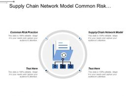 Supply Chain Network Model Common Risk Practice Establish Aesthetic