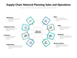 Supply Chain Network Planning Sales And Operations
