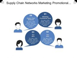 Supply Chain Networks Marketing Promotional Tools Entrepreneurship Skills Cpb