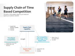 Supply Chain Of Time Based Competition