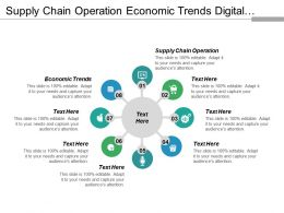 Supply Chain Operation Economic Trends Digital Marketing Solutions Cpb
