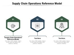 Supply Chain Operations Reference Model Ppt Powerpoint Presentation Ideas Rules Cpb